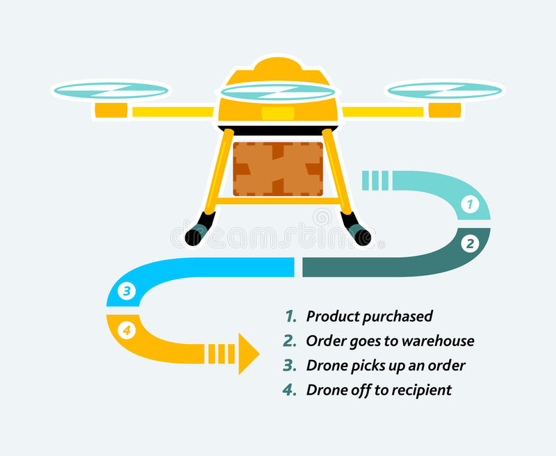 Drones delivery stock illustration