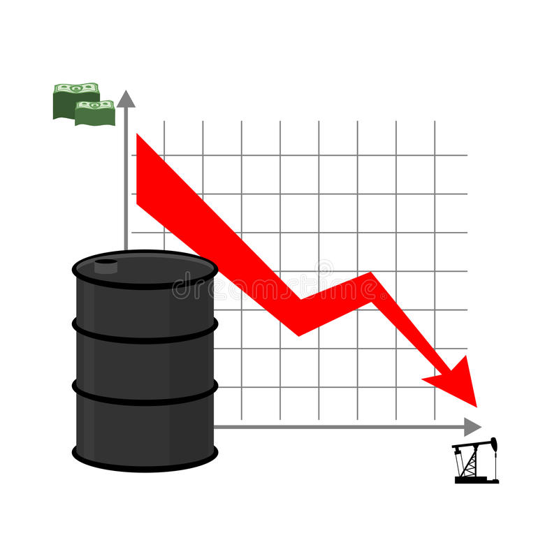 Drop in oil. Graph of decline rate of oil industry. Red down ar vector illustration