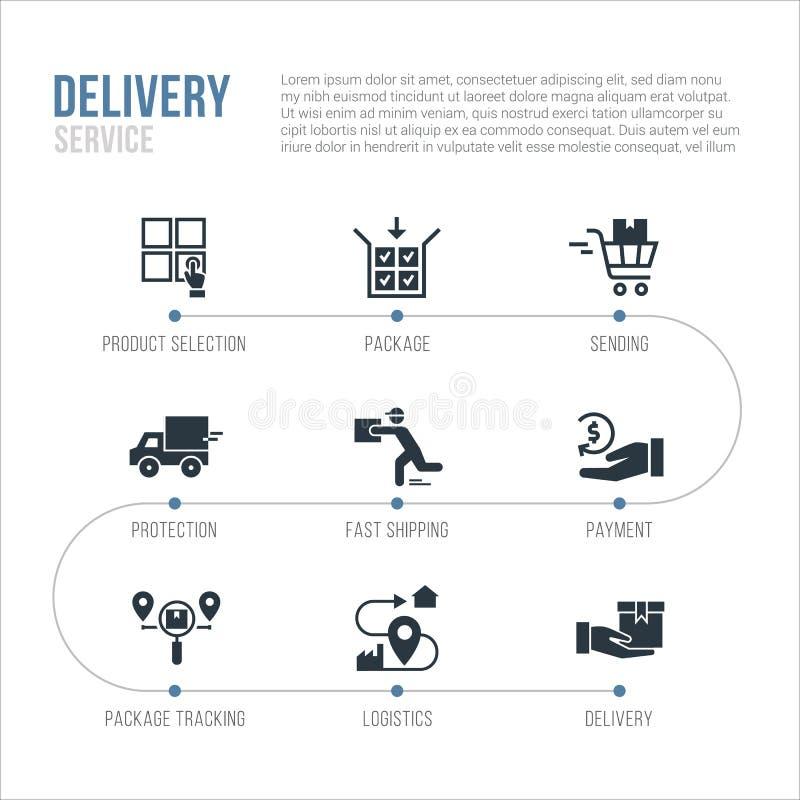 Drop shopping online e-commerce logistic business concept example, nine steps scheme vector. stock illustration