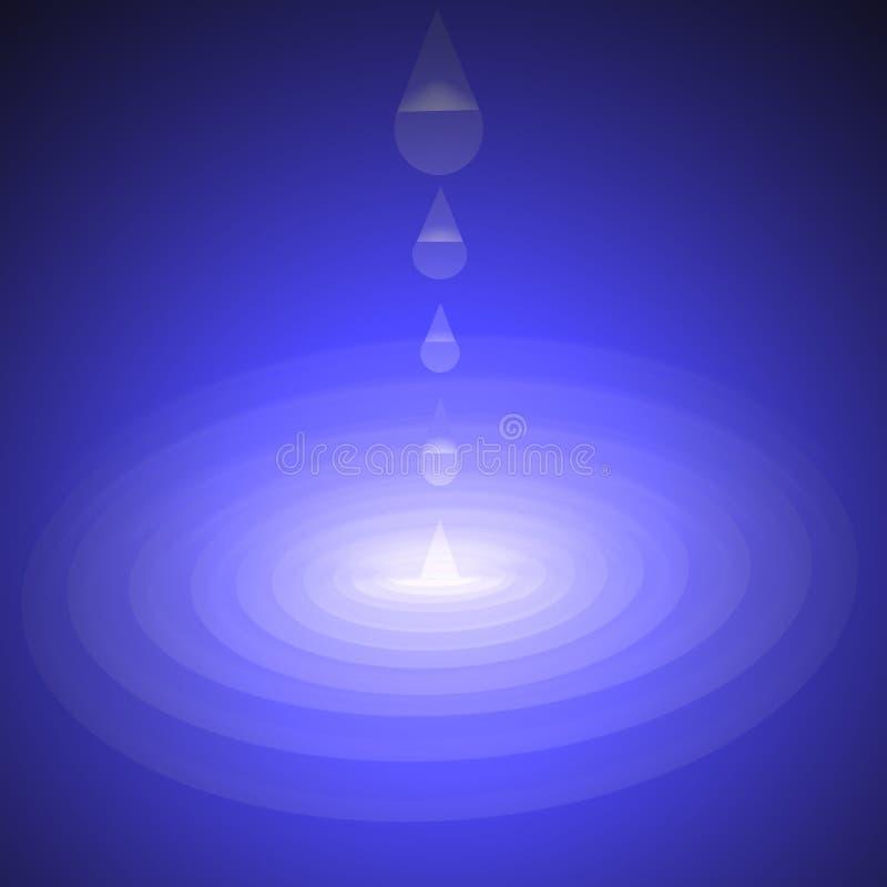 Droppar för blått vatten arkivfoton