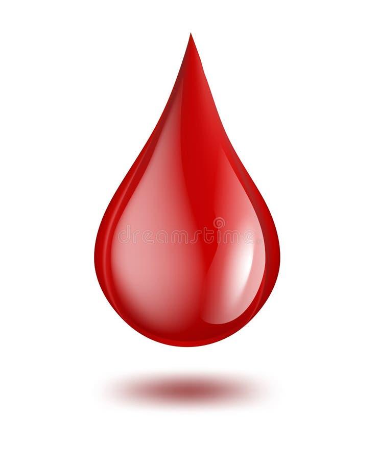 Droppe av blod royaltyfri illustrationer