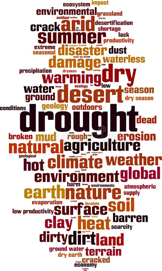 Drought  word cloud royalty free illustration