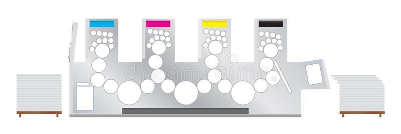 Druckmaschine - Offsetdruckmaschine vektor abbildung