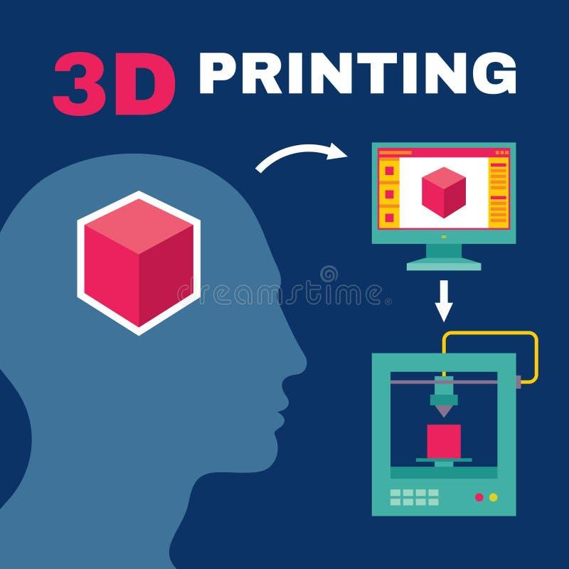 Druckverfahren 3D mit menschlichem Kopf lizenzfreie abbildung