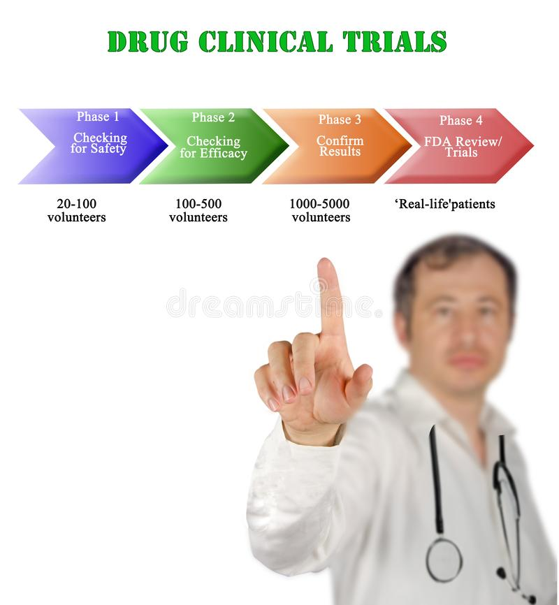 Drug Clinical Trials. Man presenting Drug Clinical Trials royalty free stock photos
