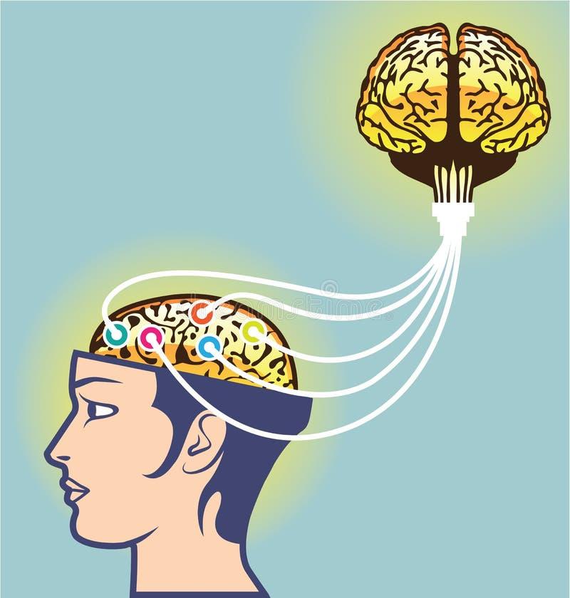 Drugi mózg Związany Ilustracyjny Ekstra mózg ilustracja wektor