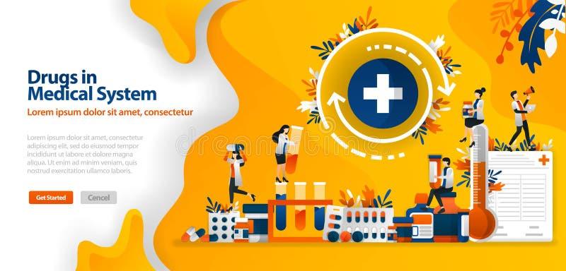 Drugs in Medical Systems, geneesmiddelen en medische apparatuur en dwarsembleem het vectorillustratieconcept kan gebruik voor lan royalty-vrije illustratie