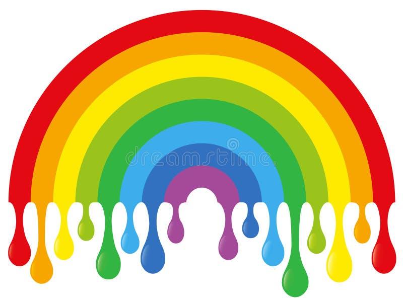 Druipende Regenboog stock illustratie