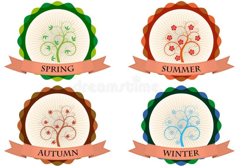 Drzewna sezon odznaka ilustracja wektor
