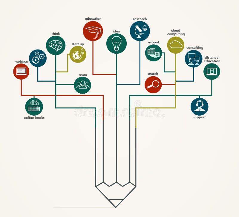 Drzewnej sieci związki, Ewidencyjny przepływ z ikonami ilustracja wektor