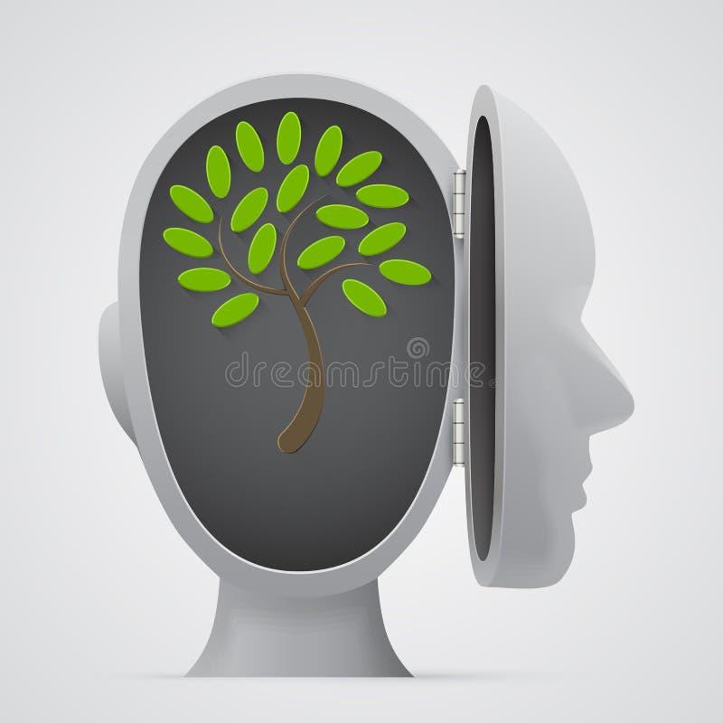 Drzewny dorośnięcie wśrodku kierowniczej sylwetki ilustracji
