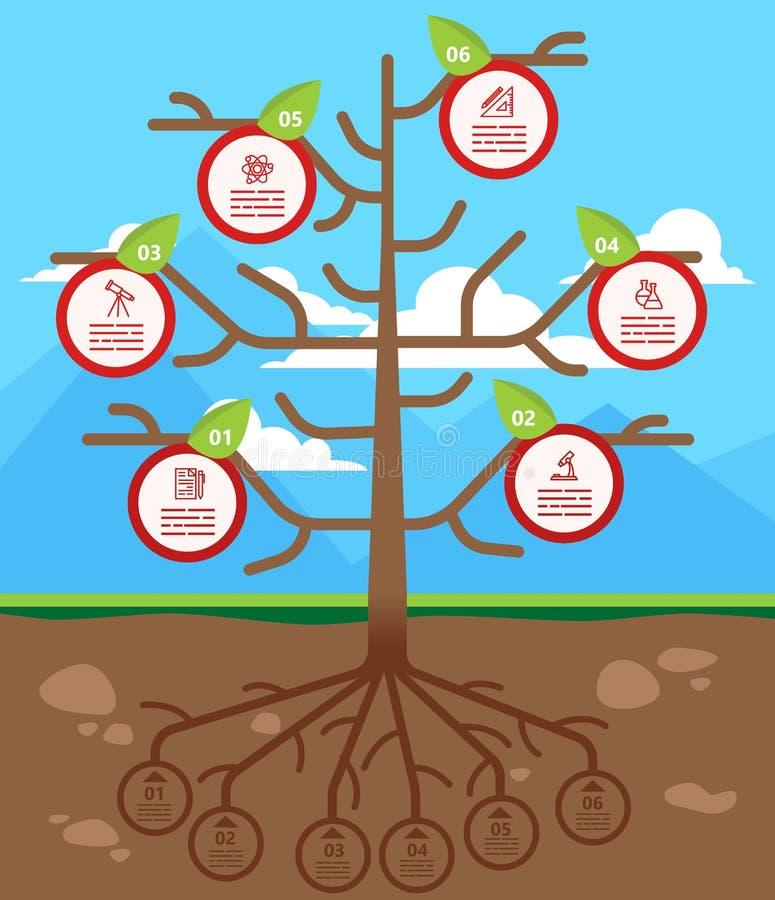 Drzewny infographics ilustracji