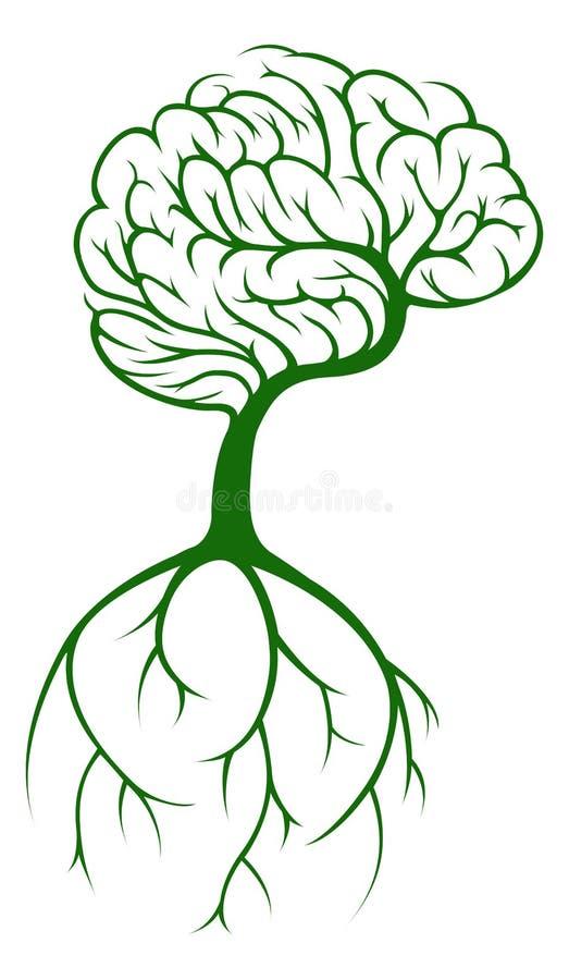 Drzewny mózg ilustracji