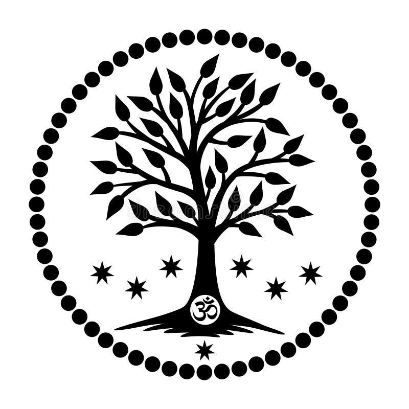 Drzewo życie z Aum Om, om/podpisuje wewnątrz centrum mandala wektor royalty ilustracja