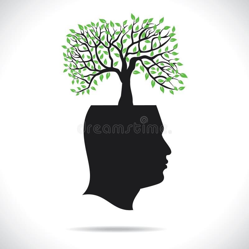 Drzewo głowa ilustracja wektor