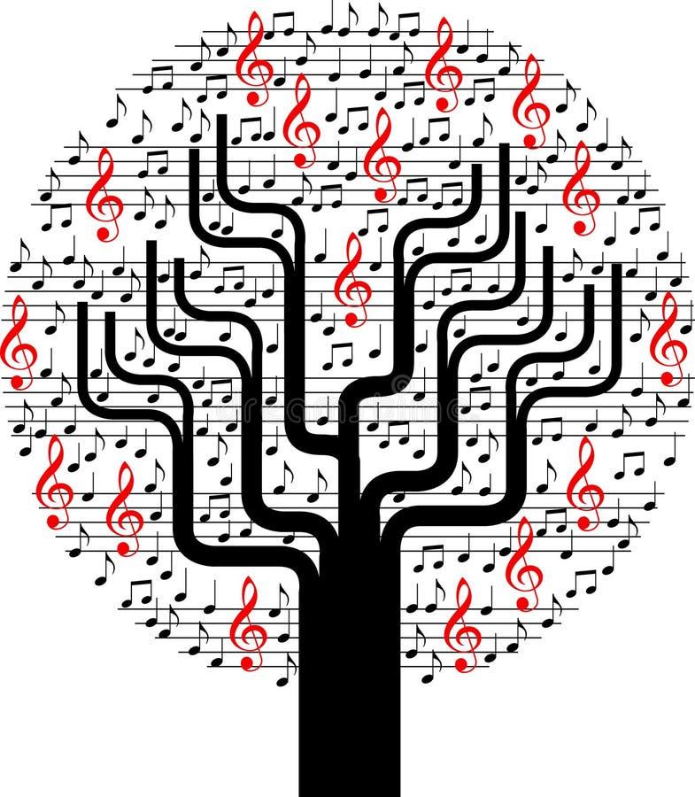drzewo muzyki. royalty ilustracja