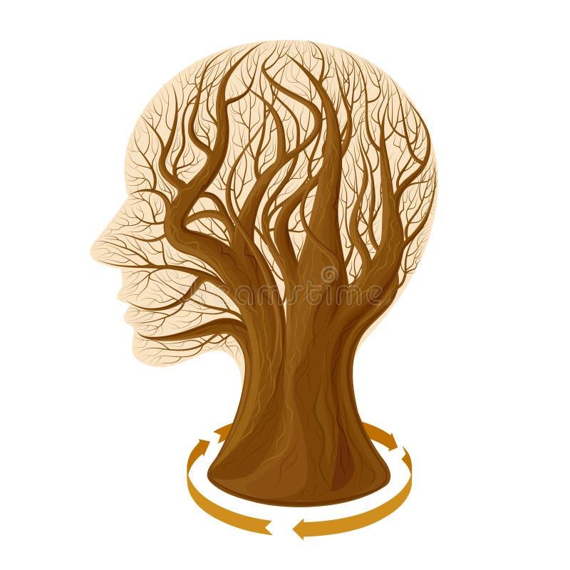 Drzewo głowa royalty ilustracja