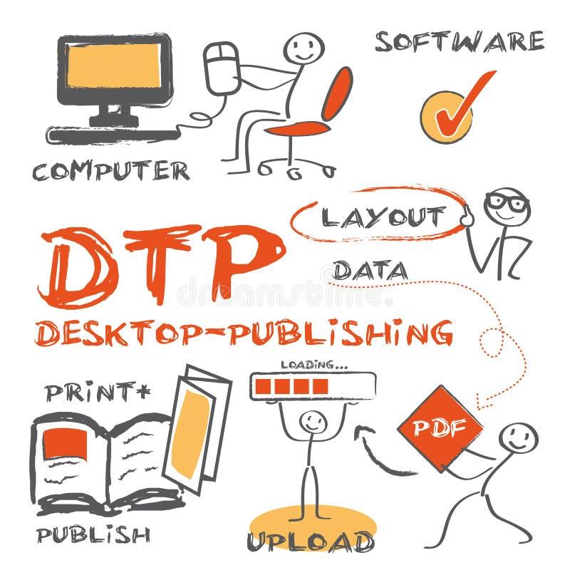 DTP, desktop publishing, conceito ilustração do vetor