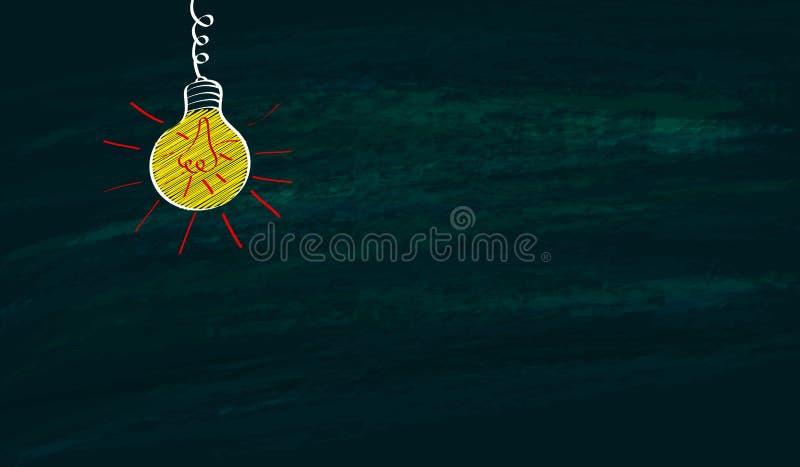 Dużego pomysłu horyzontalny sztandar z jaskrawą żarówki i kopii przestrzenią dla teksta Doodle zielony blackboard ilustracji