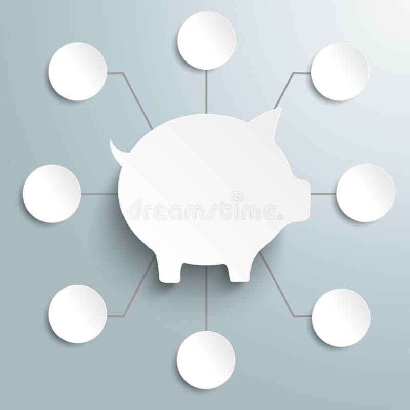 Duże Białe prosiątko banka 8 opcje PiAd royalty ilustracja