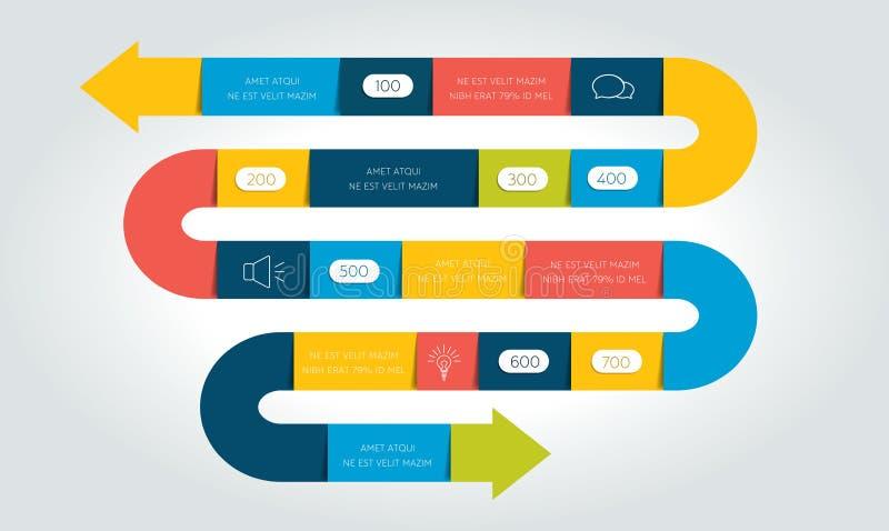 Dużego węża strzałkowaty infographic, szablon, diagram, mapa, linia czasu ilustracji
