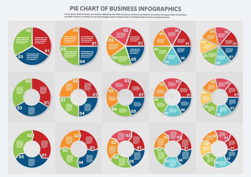 Dużo typ pasztetowa mapa dla biznesu, sprzedaży prognoza ilustracji