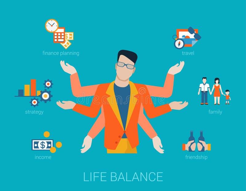 Dużo zbrojący mężczyzna życia równowagi styl życia w płaskim wektorze ilustracji