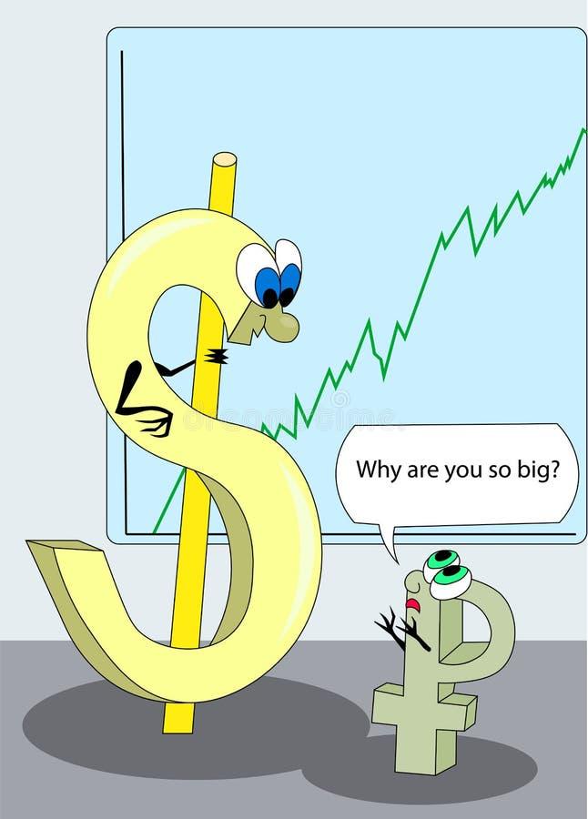 Duży dolar i mały rubel ilustracji