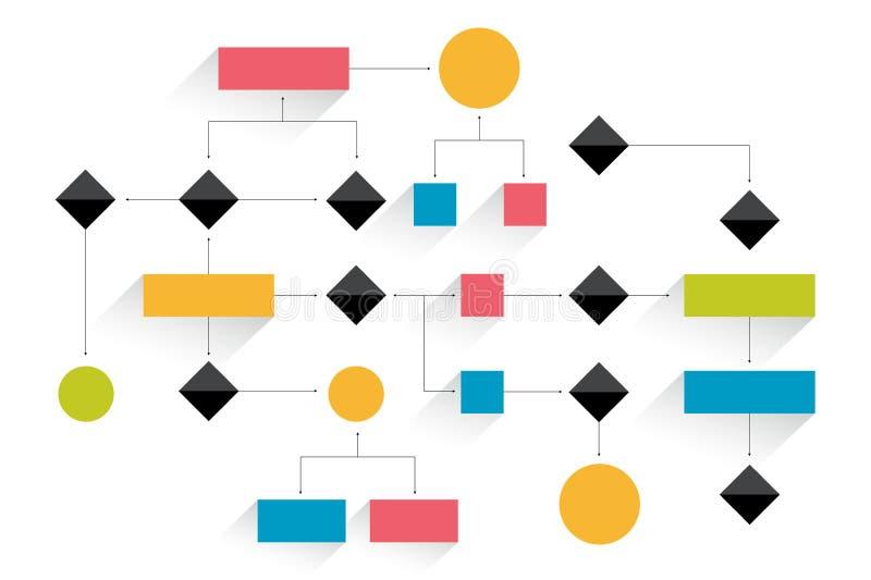 Duży flowchart Geometryczny plan ilustracji