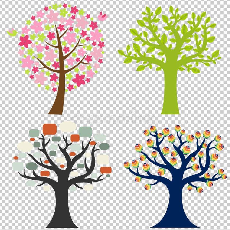 Duży Ustalony drzewo ilustracji
