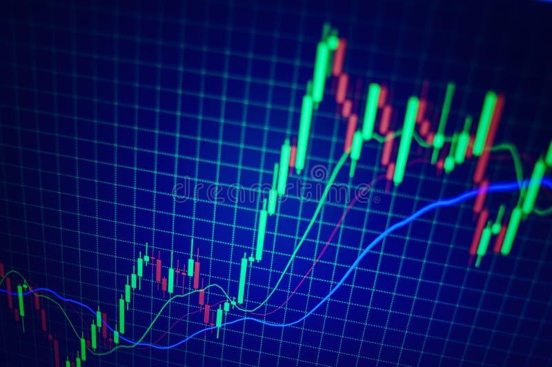 duży wykresu rynku liczb zapas Trend rynki walutowi zdjęcie stock