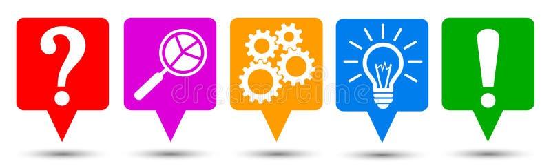 Du problème au succès, idée de générateur, processus d'affaires - vecteur illustration de vecteur
