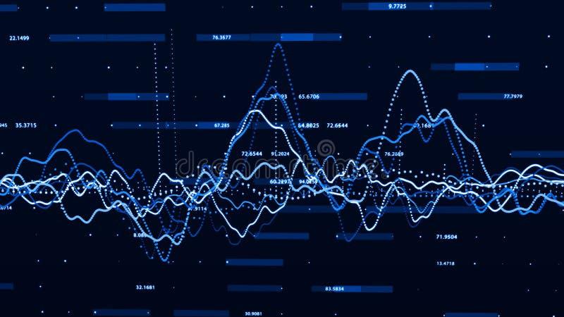 du?y wykresu rynku liczb zapas Du?y dane unaocznienie E ?wiadczenia 3 d royalty ilustracja