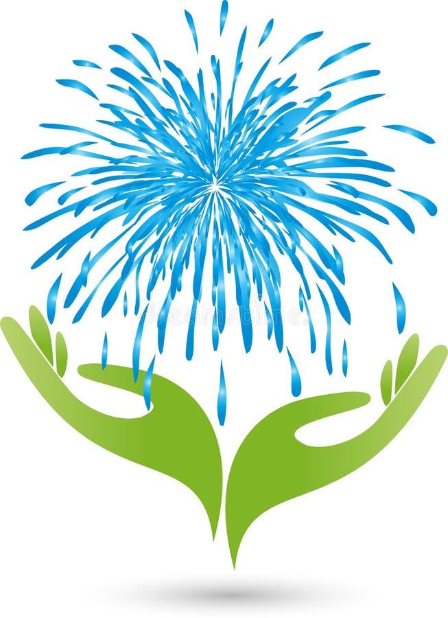Duas mãos e gotas da água, naturopath e logotipo do bem-estar ilustração do vetor