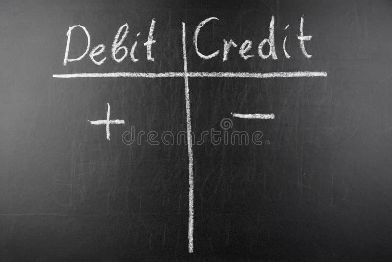 Dubblett-tillträde bokföring, debitering och kreditering på den svarta svart tavlan arkivbilder