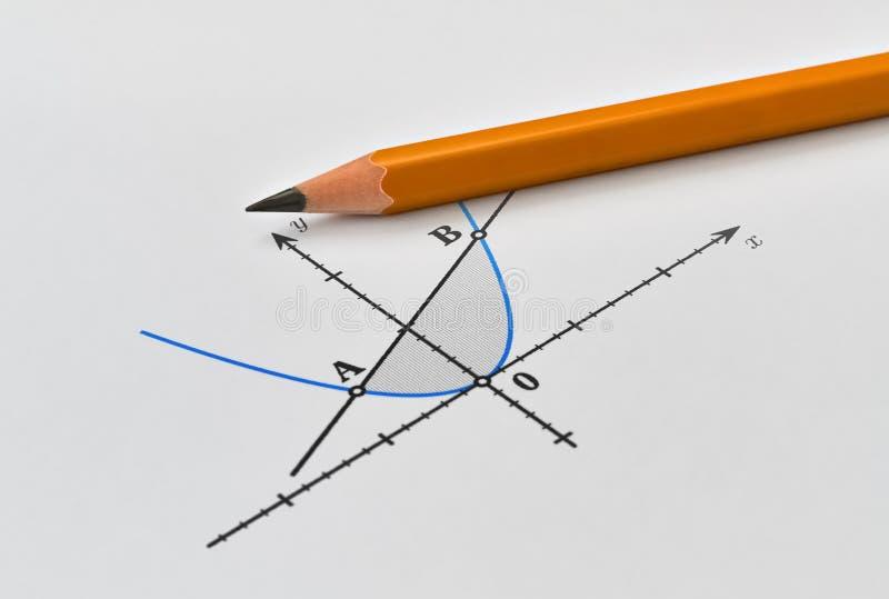 Due funzioni matematiche immagine stock