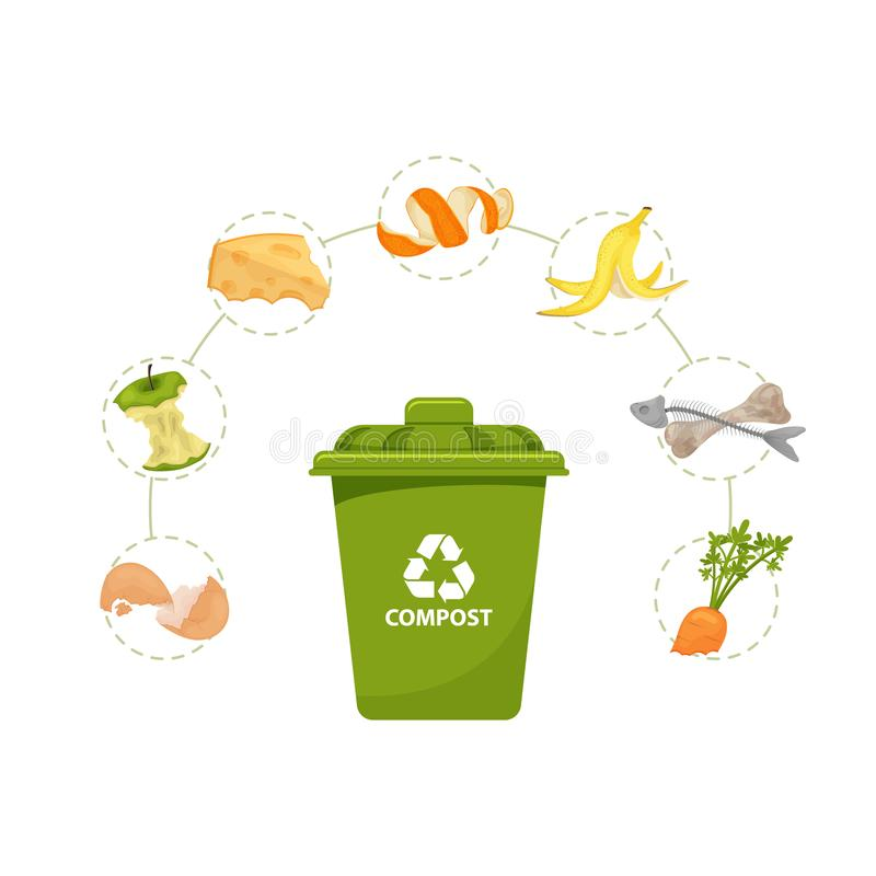 Dumpster with food garbage. Environmentally friendly food. Cartoon leftovers. Illustration for food processing and compost, vector illustration