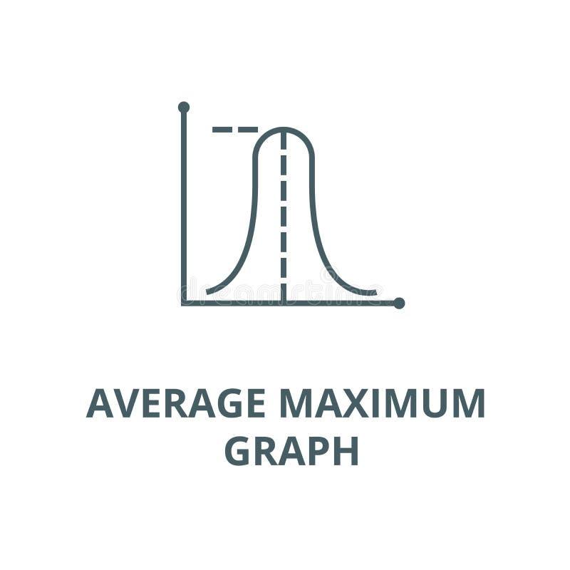 Durchschnittliche maximale Diagrammlinie Ikone, Vektor Durchschnittliches maximales Diagrammentwurfszeichen, Konzeptsymbol, flach lizenzfreie abbildung