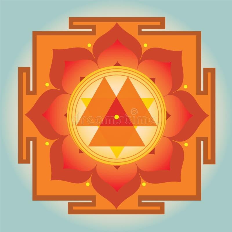 Durga Yantra stock illustration