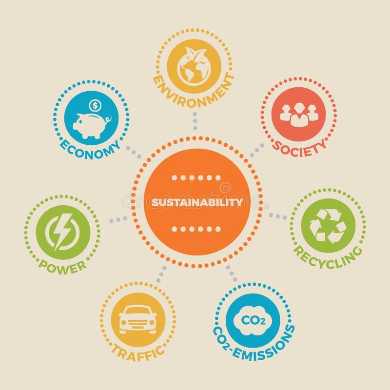 duurzaamheid Concept met pictogrammen en tekens royalty-vrije illustratie