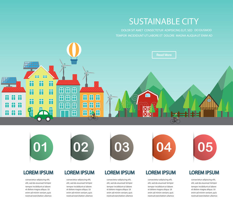 Duurzaamheid, duurzame stadsbanner stock illustratie