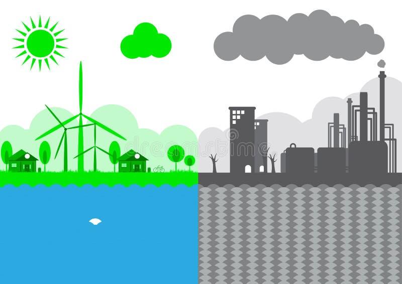 Duurzaamheid van het Concept van de Ecologie van de Aarde royalty-vrije illustratie