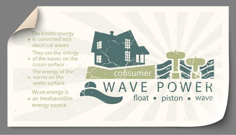 Duurzame energie van de malplaatjesinfographics van de golfmacht vector illustratie
