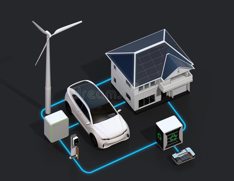 Duurzame energienetwerk door slim huis wordt verbonden dat royalty-vrije illustratie