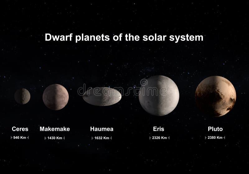 Dvärg- planeter av solsystemet arkivfoto