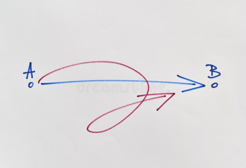 Dwa łączącego punktu obraz stock