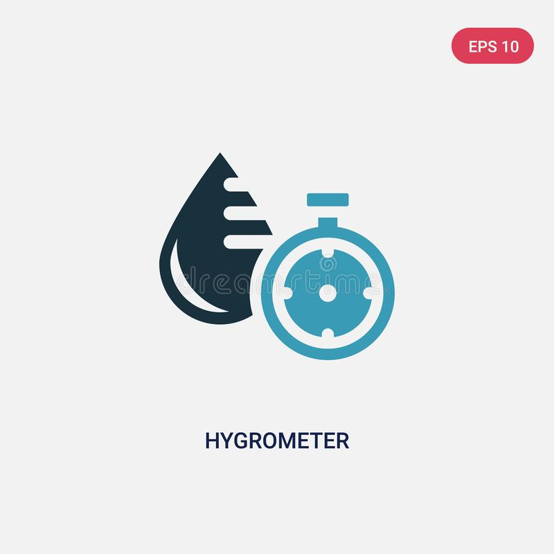 Dwa kolorów higrometru wektorowa ikona od sauna pojęcia odosobniony błękitny higrometru wektoru znaka symbol może być używa dla s ilustracji