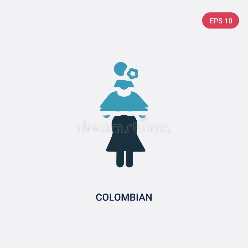 Dwa kolorów kolumbijska wektorowa ikona od ludzi pojęć odosobniony błękitny kolumbijski wektoru znaka symbol może być używa dla s royalty ilustracja