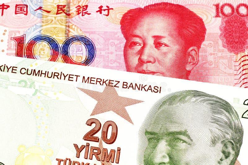 Dwadzieścia Tureckiego lira banknot z sto chińczyka Juan rachunkami zdjęcie royalty free