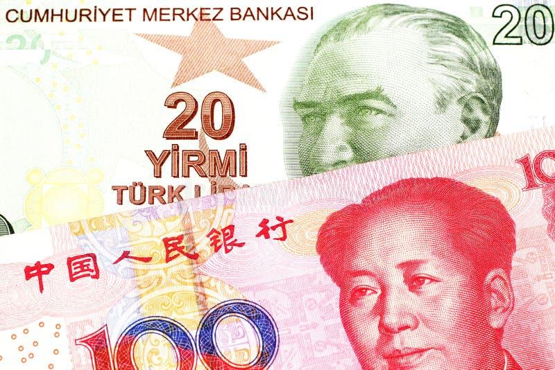 Dwadzieścia Tureckiego lira banknot z sto chińczyka Juan rachunkami obraz royalty free